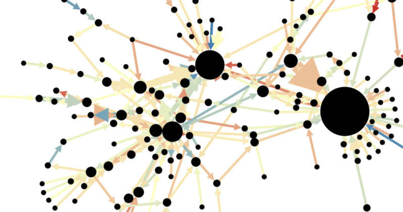 Multi-colored graphic of network visualization